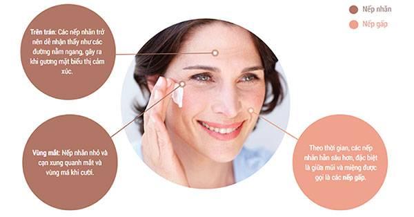 cách làm giảm nếp nhăn trên mặt